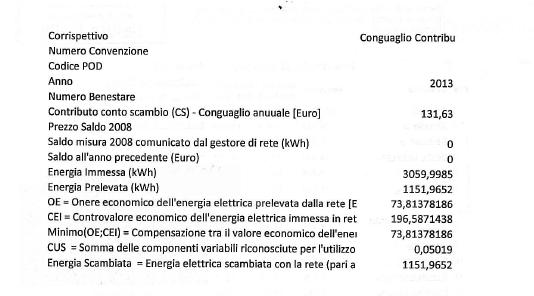 Fotovoltaico Scambio Sul Posto Dettaglio benestare conguaglio 2013