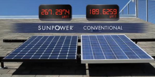 Maggiore efficienza di un modulo Sunpower in condizioni non ombreggiate