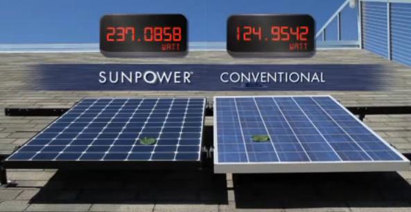 Maggiore efficienza di un modulo Sunpower in condizioni ombreggiamento parziale